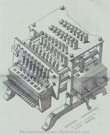 grant calculator 1877